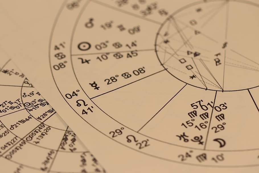 astrology calculation chart. Astrology predictions
